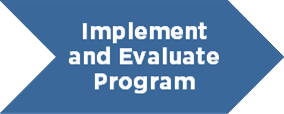 Phased Retirement Federal Step: Implement and Evaluate Program