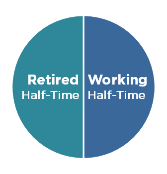 Phased Retirement, Working Half-Time and Retired Half-Time
