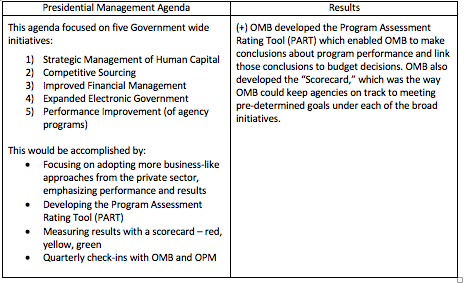 Complex table related to Clinton PMA items; please contact news@fmpconsulting.com for more information
