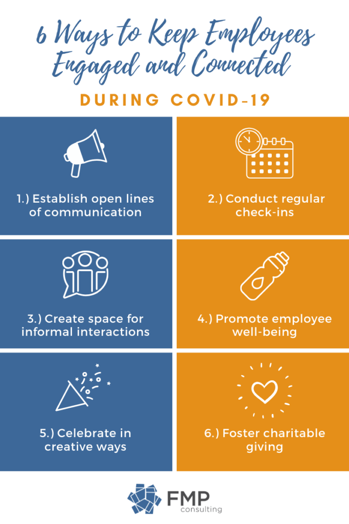 6 Ways To Keep Employees Engaged And Connected During Covid 19 Fmp Consulting